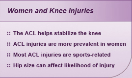 Women and Knee Injuries